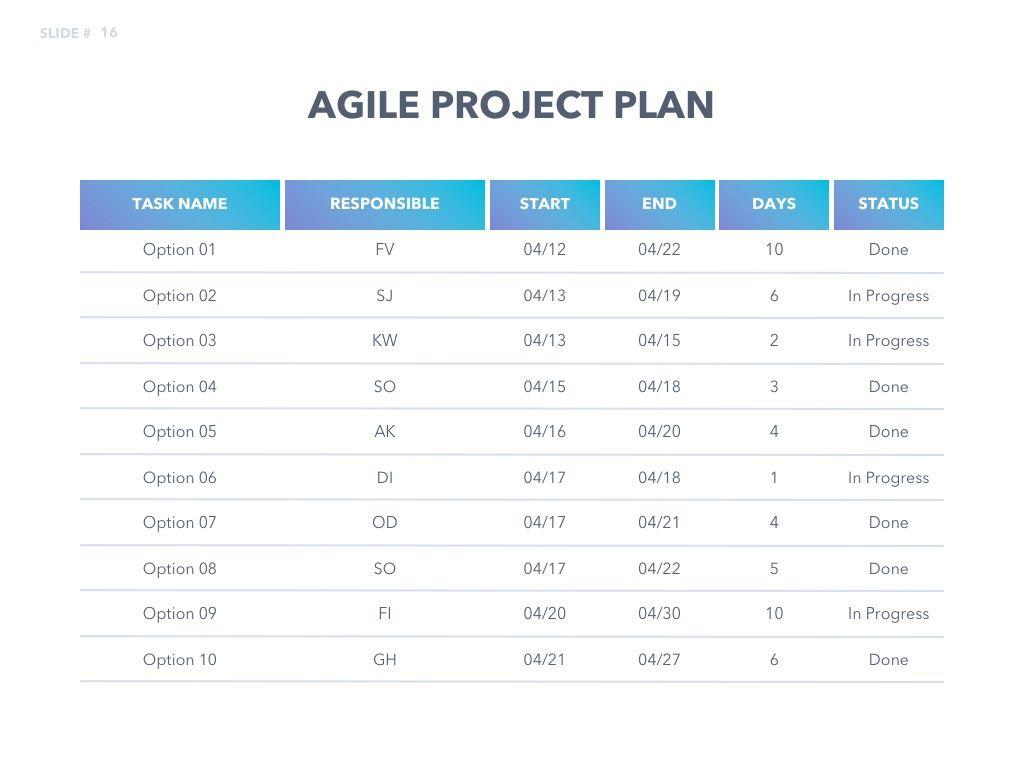 Agile Development PowerPoint Template, Slide 17, 04979, Business Models — PoweredTemplate.com