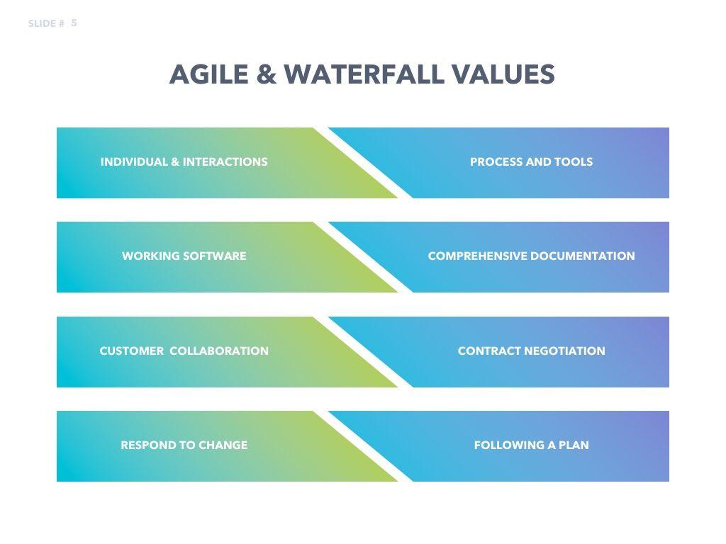 Agile Development PowerPoint Template, Slide 6, 04979, Business Models — PoweredTemplate.com