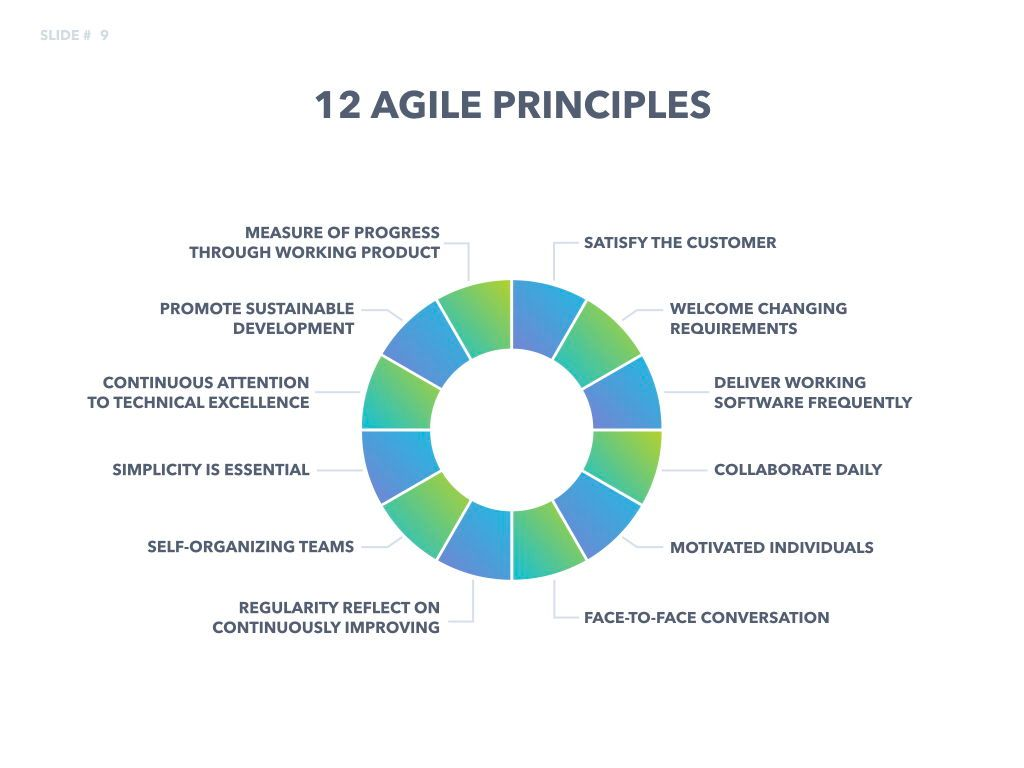 Agile Development Keynote Template, Slide 10, 04985, Business Models — PoweredTemplate.com