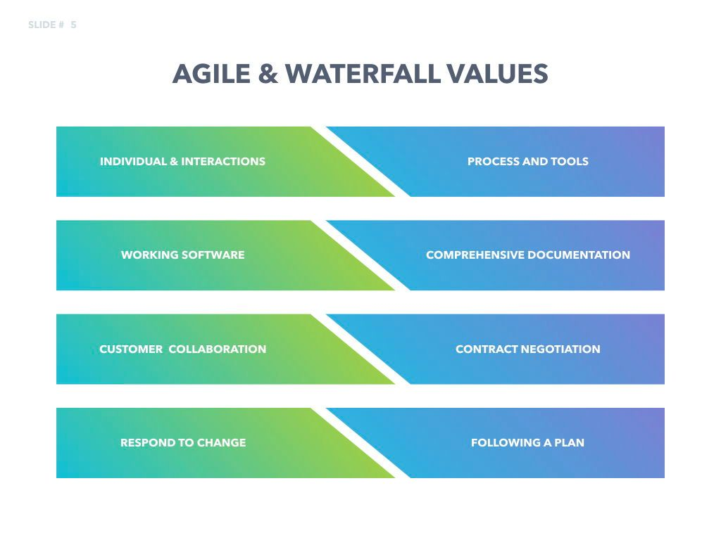 Agile Development Keynote Template, Slide 6, 04985, Business Models — PoweredTemplate.com