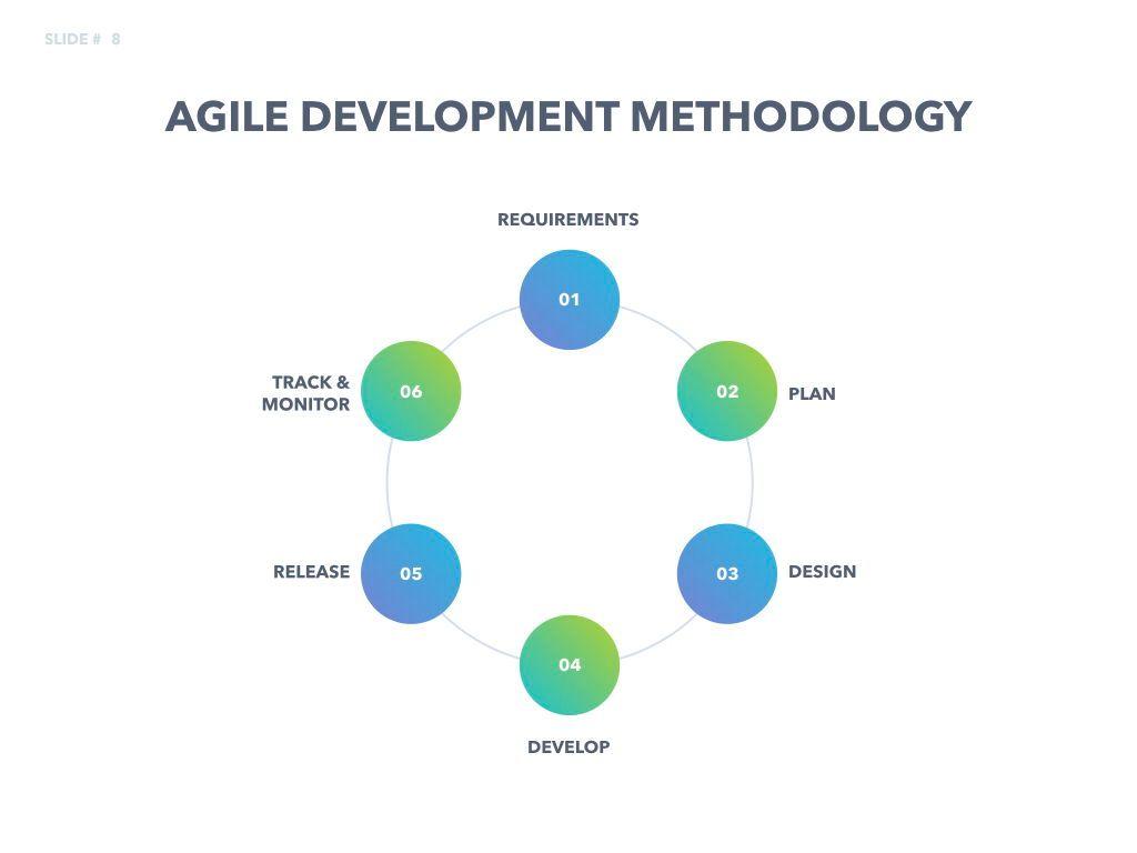 Agile Development Keynote Template, Slide 9, 04985, Business Models — PoweredTemplate.com