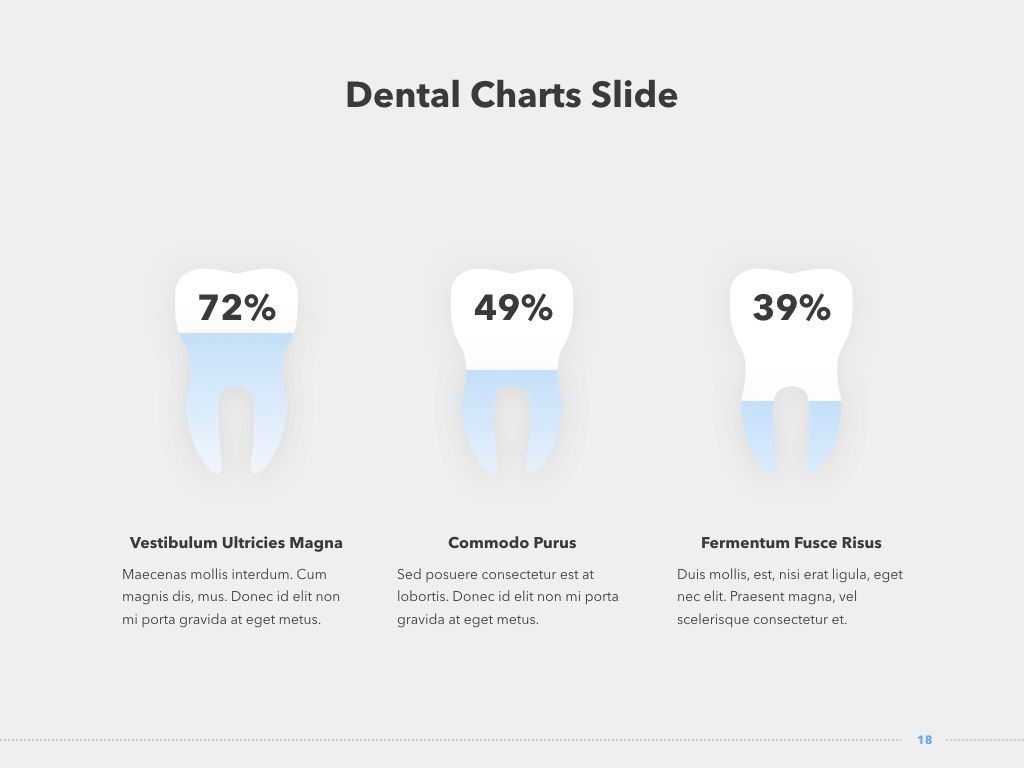 Dentistry Keynote Template, Slide 19, 04993, Medical Diagrams and Charts — PoweredTemplate.com