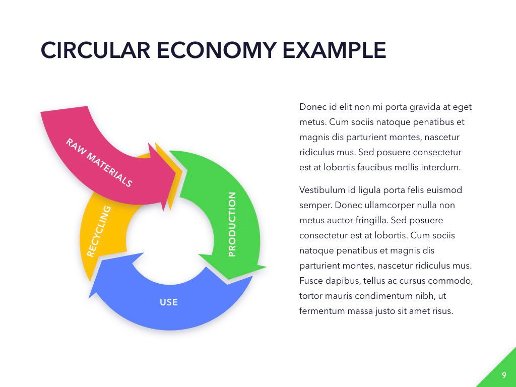 Circular Economy PowerPoint Template, Slide 10, 04994, Presentation Templates — PoweredTemplate.com