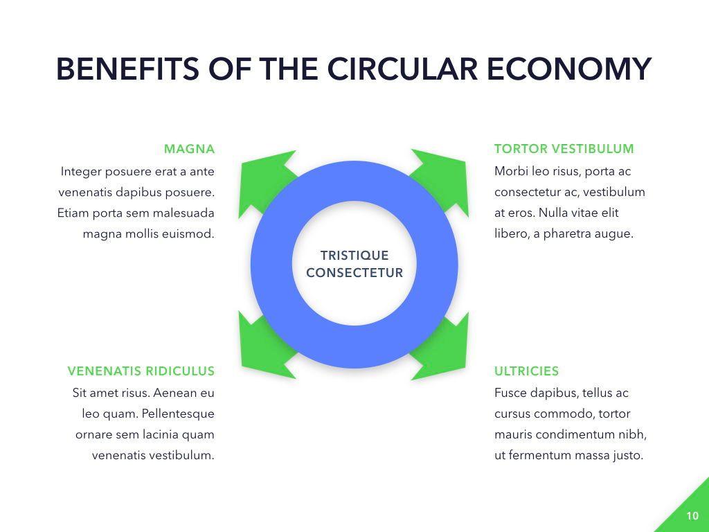 Circular Economy PowerPoint Template, Slide 11, 04994, Presentation Templates — PoweredTemplate.com