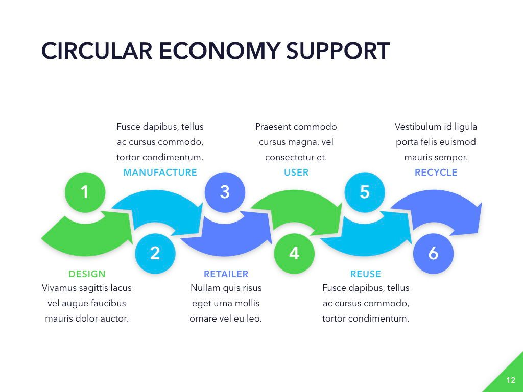 Circular Economy PowerPoint Template, Slide 13, 04994, Presentation Templates — PoweredTemplate.com