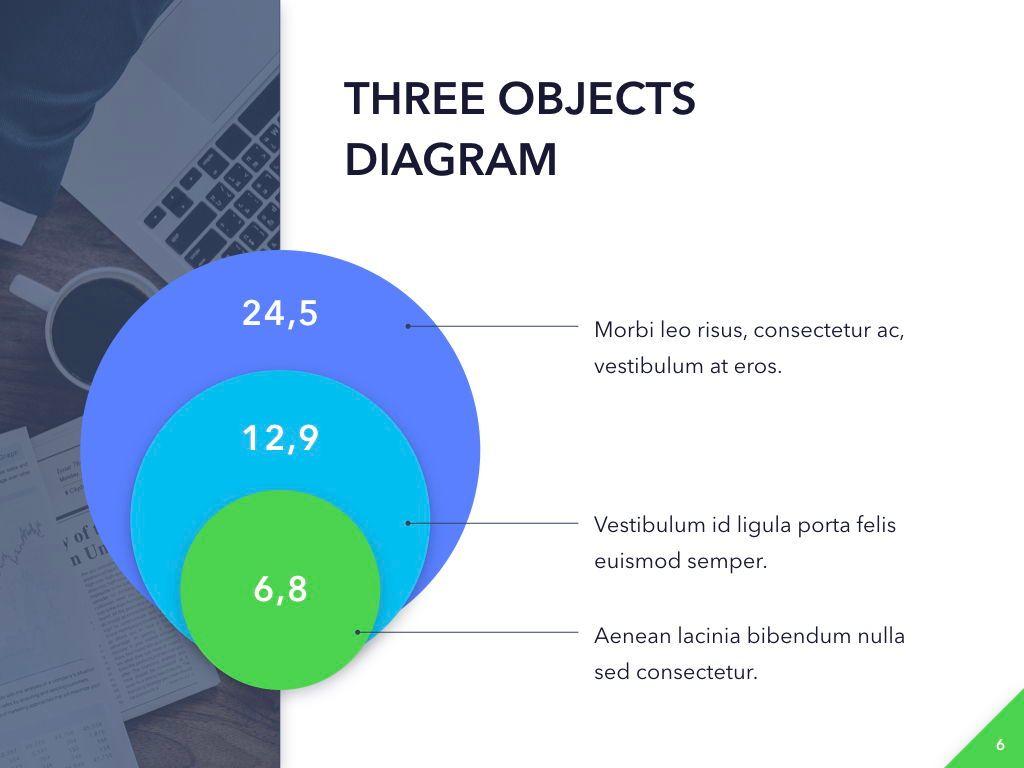 Circular Economy PowerPoint Template, Slide 7, 04994, Presentation Templates — PoweredTemplate.com