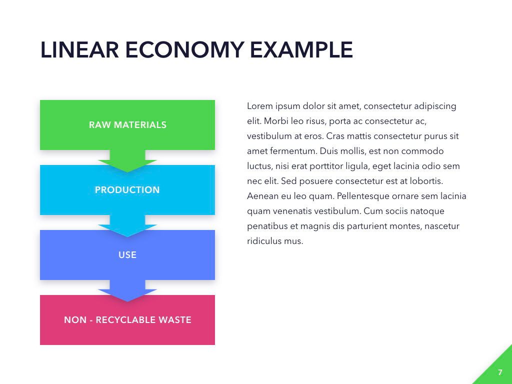 Circular Economy PowerPoint Template, Slide 8, 04994, Presentation Templates — PoweredTemplate.com