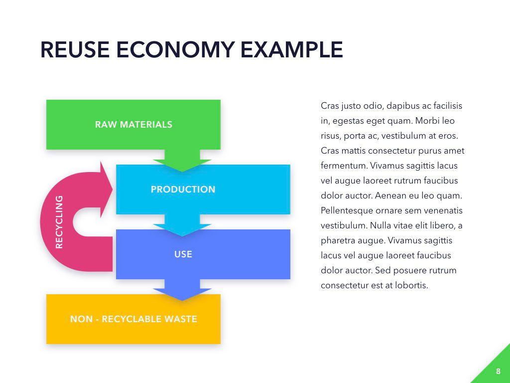 Circular Economy PowerPoint Template, Slide 9, 04994, Presentation Templates — PoweredTemplate.com