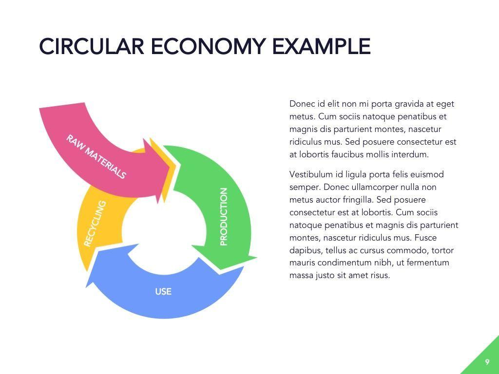 Circular Economy Google Slides Template, Slide 10, 05023, Presentation Templates — PoweredTemplate.com