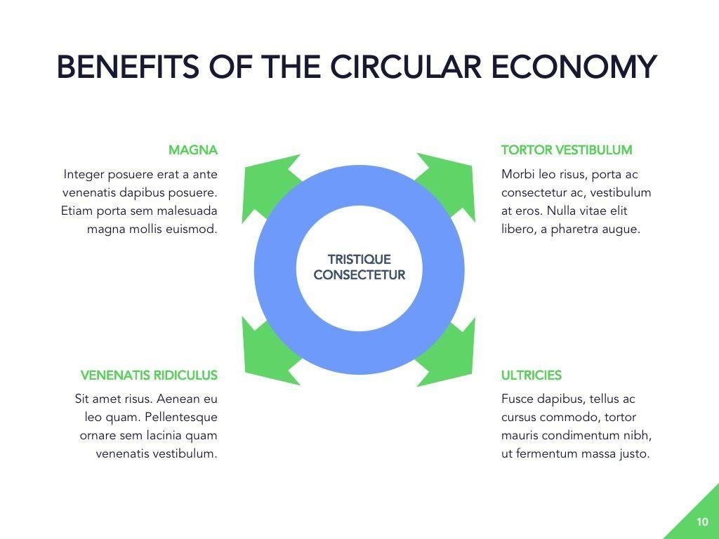 Circular Economy Google Slides Template, Slide 11, 05023, Presentation Templates — PoweredTemplate.com