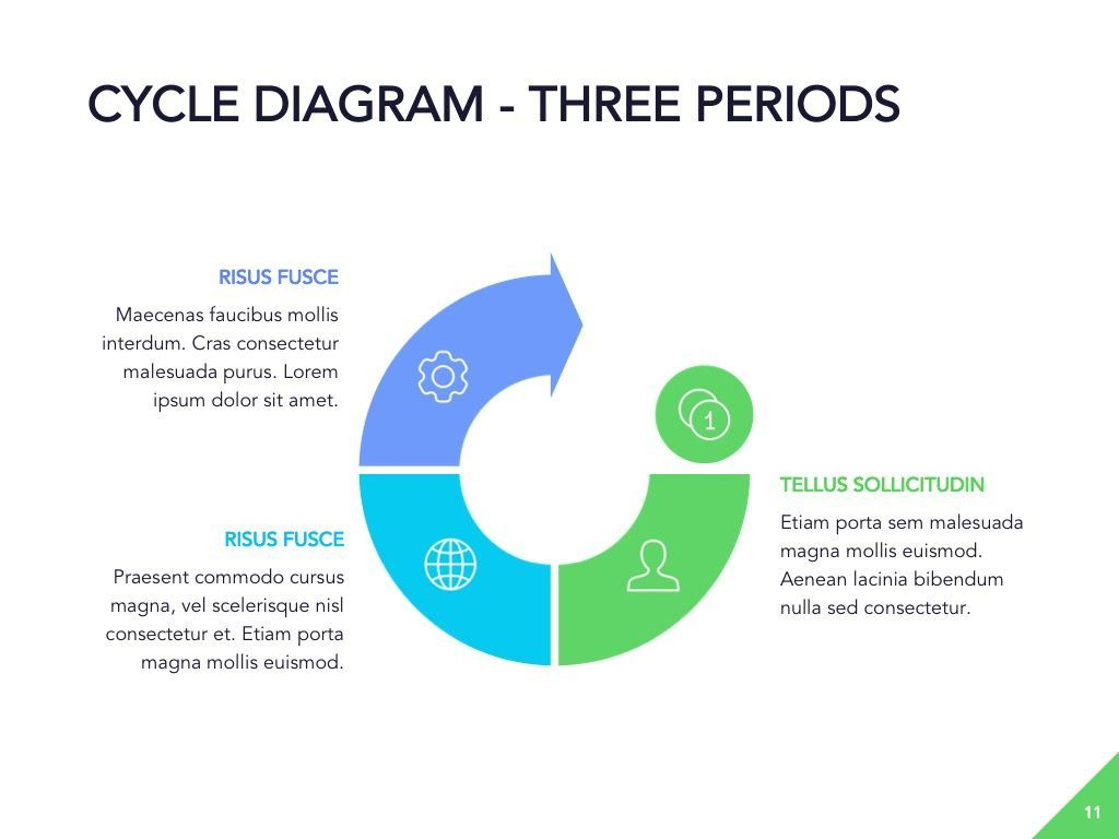 Circular Economy Google Slides Template, Slide 12, 05023, Presentation Templates — PoweredTemplate.com