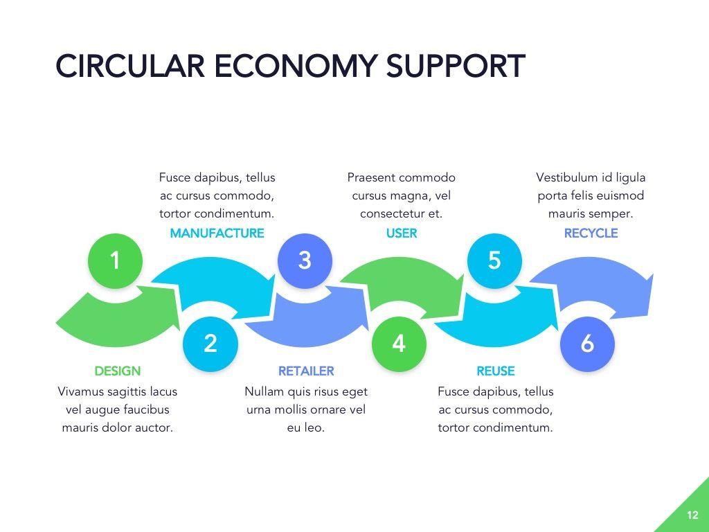 Circular Economy Google Slides Template, Slide 13, 05023, Presentation Templates — PoweredTemplate.com