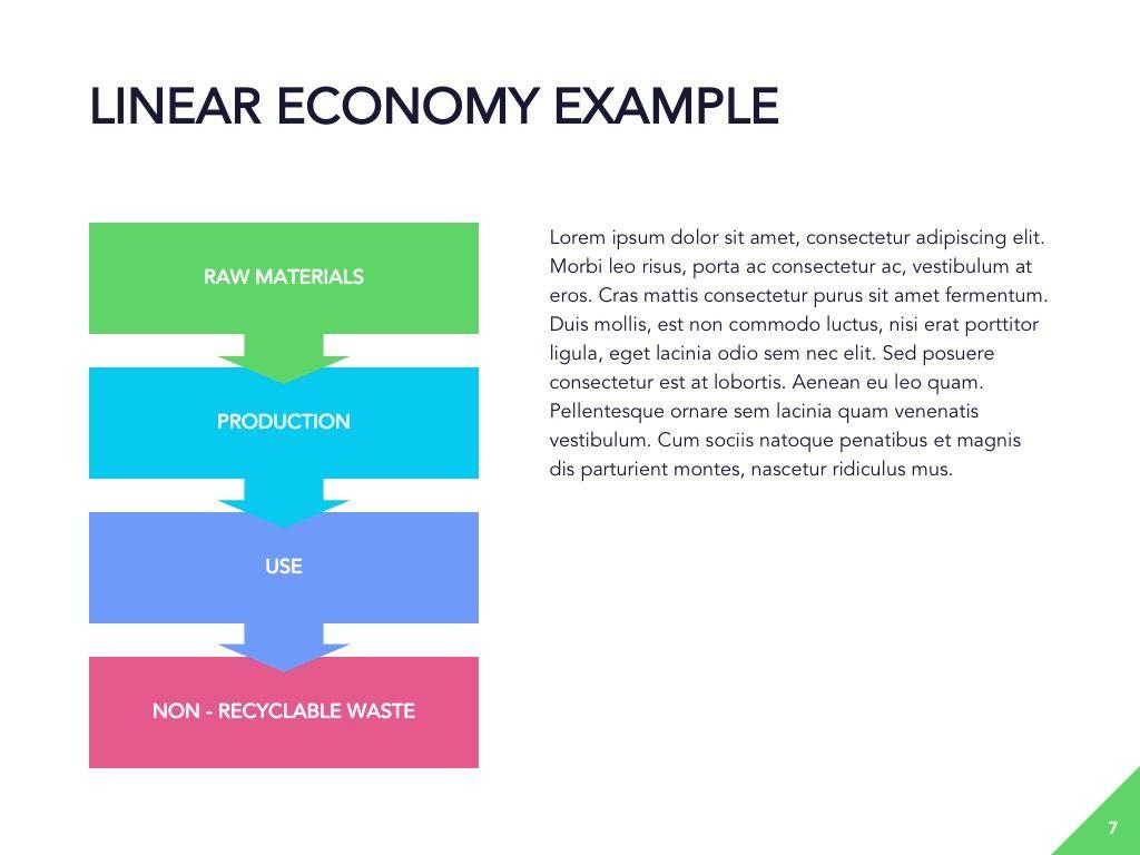 Circular Economy Google Slides Template, Slide 8, 05023, Presentation Templates — PoweredTemplate.com