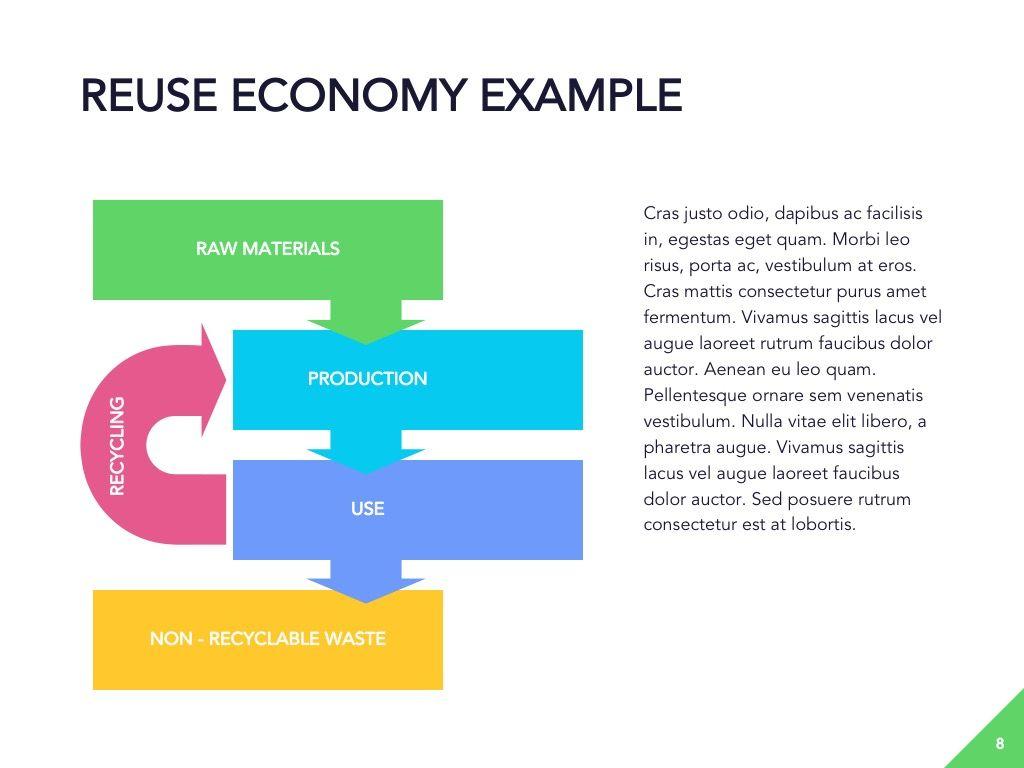 Circular Economy Google Slides Template, Slide 9, 05023, Presentation Templates — PoweredTemplate.com