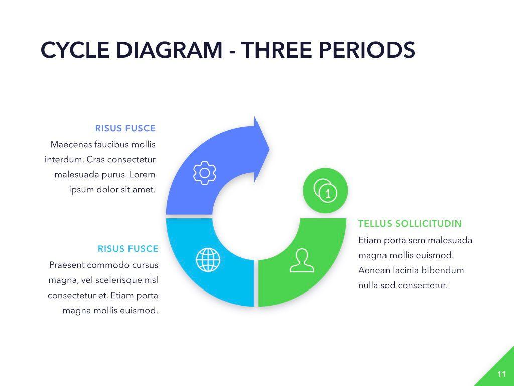 Circular Economy Keynote Template, Slide 12, 05029, Presentation Templates — PoweredTemplate.com