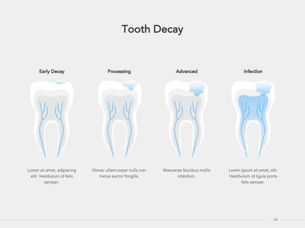 Dentistry Google Slides Template, Slide 15, 05034, Presentation Templates — PoweredTemplate.com