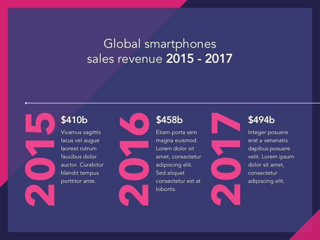 Mobile Industry Google Slides Template, Slide 17, 05037, Presentation Templates — PoweredTemplate.com