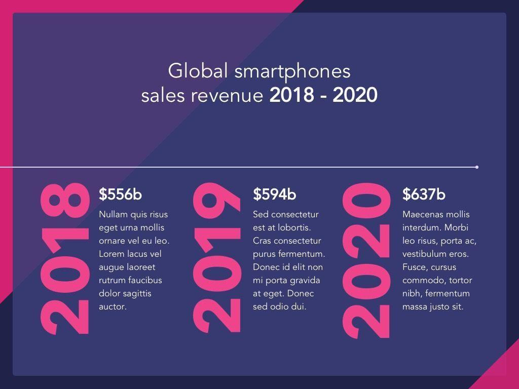 Mobile Industry Google Slides Template, Slide 18, 05037, Presentation Templates — PoweredTemplate.com