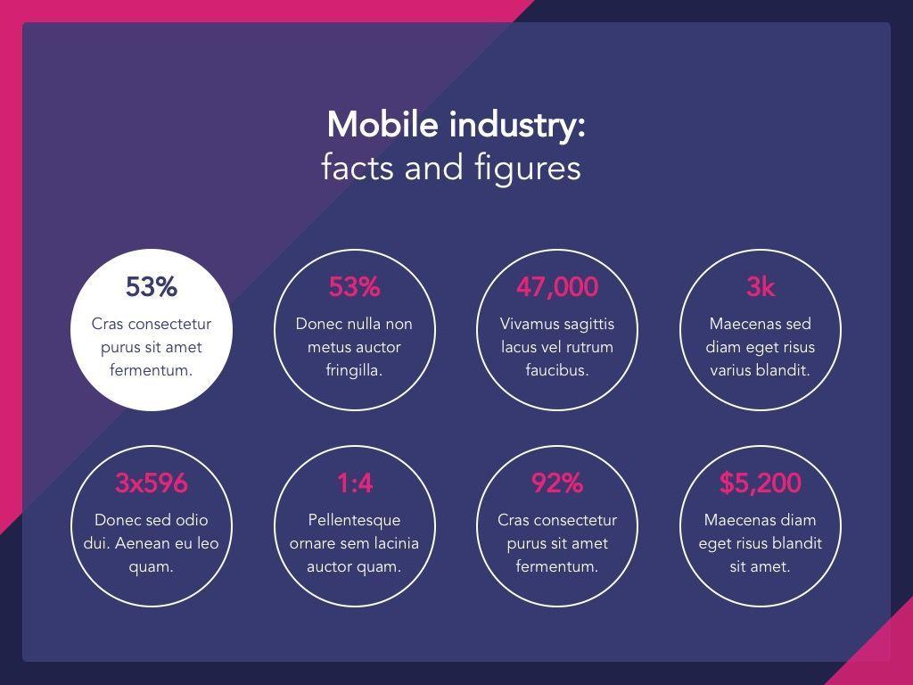 Mobile Industry Google Slides Template, Slide 3, 05037, Presentation Templates — PoweredTemplate.com
