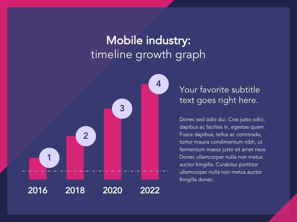 Mobile Industry Google Slides Template, Slide 6, 05037, Presentation Templates — PoweredTemplate.com