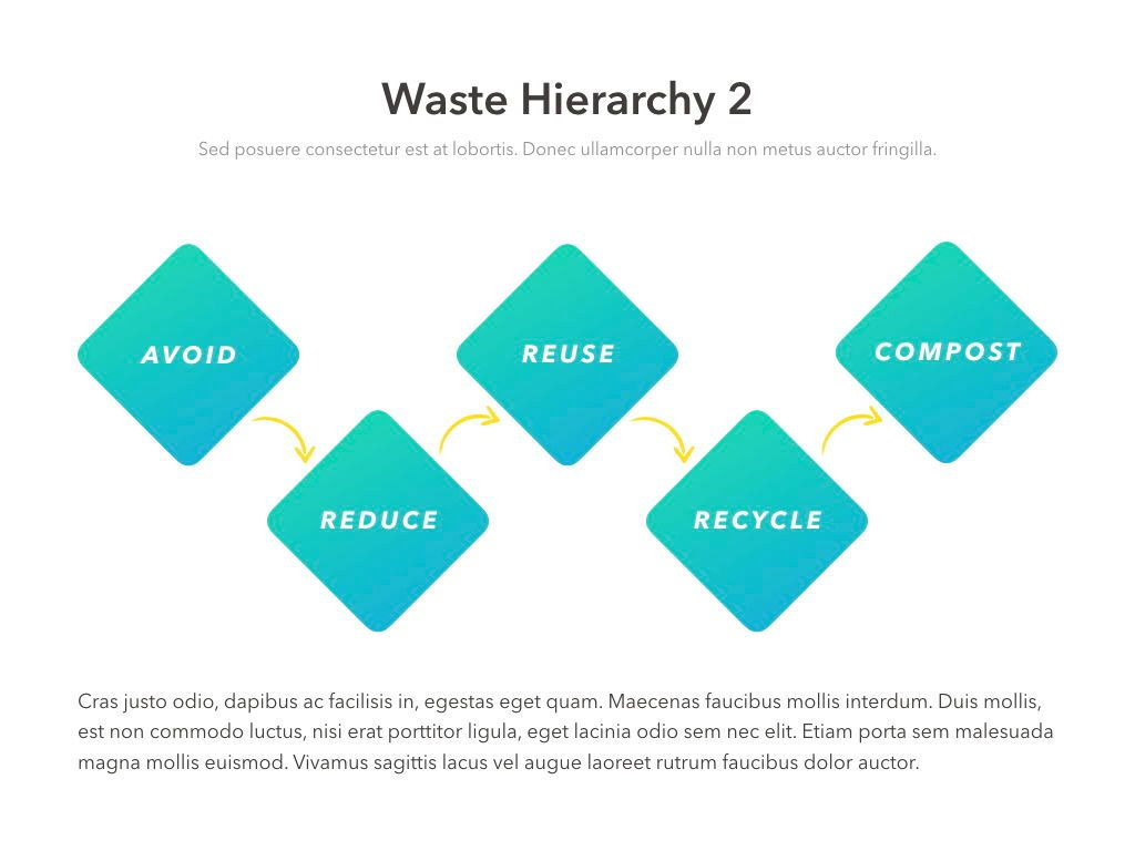 Valet Trash Service PowerPoint Template, Slide 17, 05042, Education Charts and Diagrams — PoweredTemplate.com