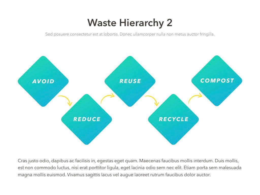 Valet Trash Service Keynote Template, Slide 17, 05046, Presentation Templates — PoweredTemplate.com
