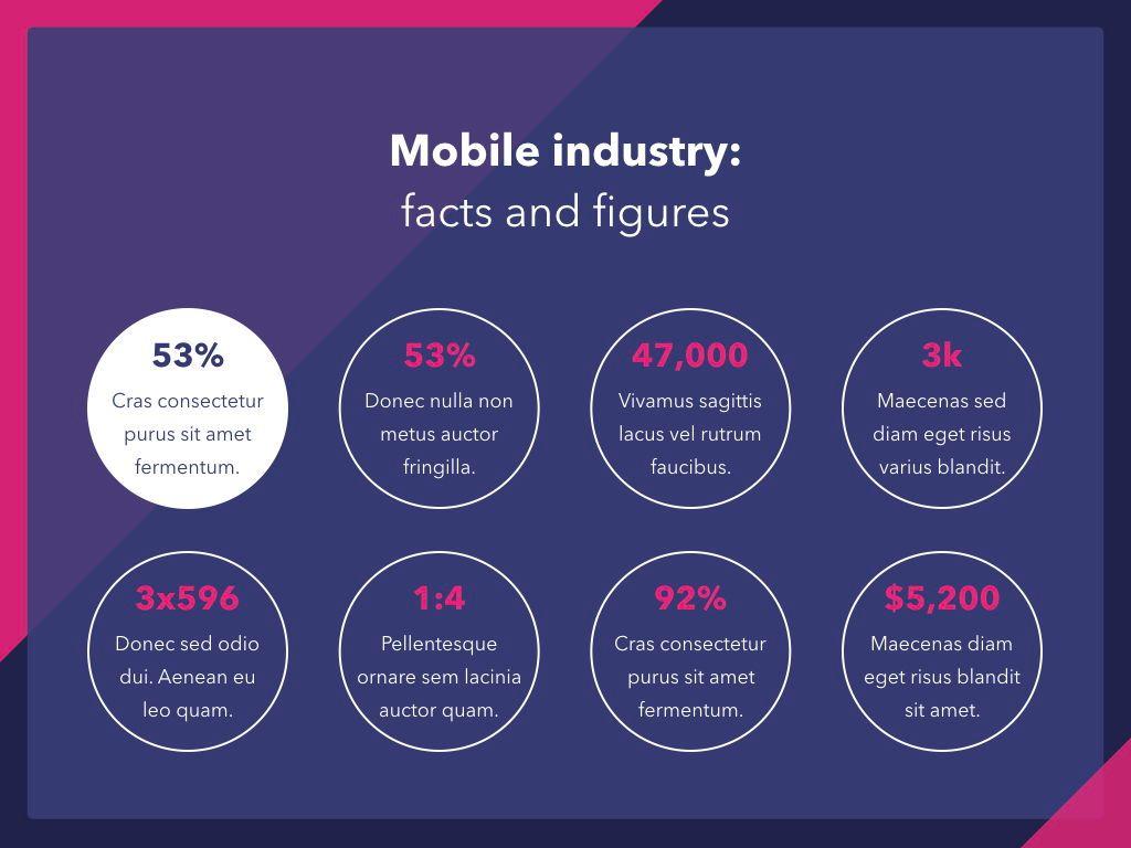 Mobile Industry Keynote Template, Slide 3, 05062, Presentation Templates — PoweredTemplate.com