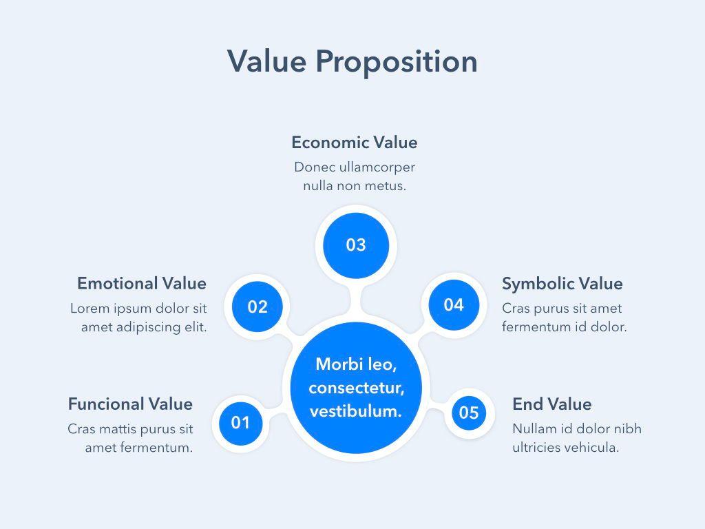 Business Model Keynote Template, Slide 7, 05067, Business Models — PoweredTemplate.com