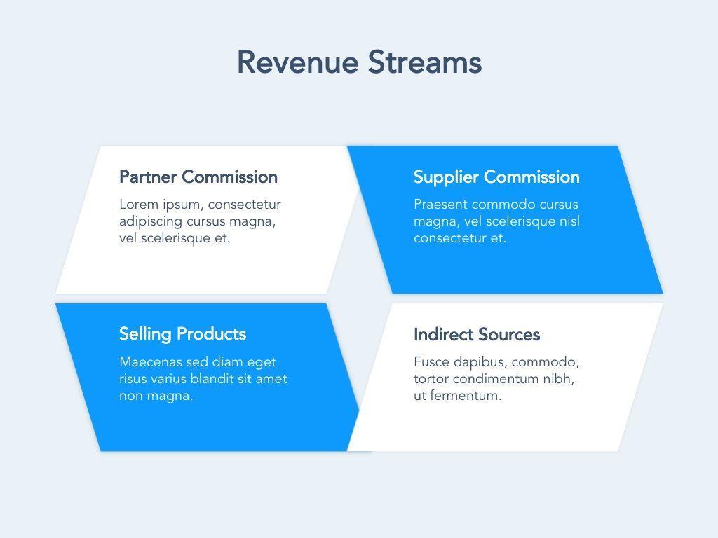 Business Model Google Slides, Slide 13, 05085, Business Models — PoweredTemplate.com