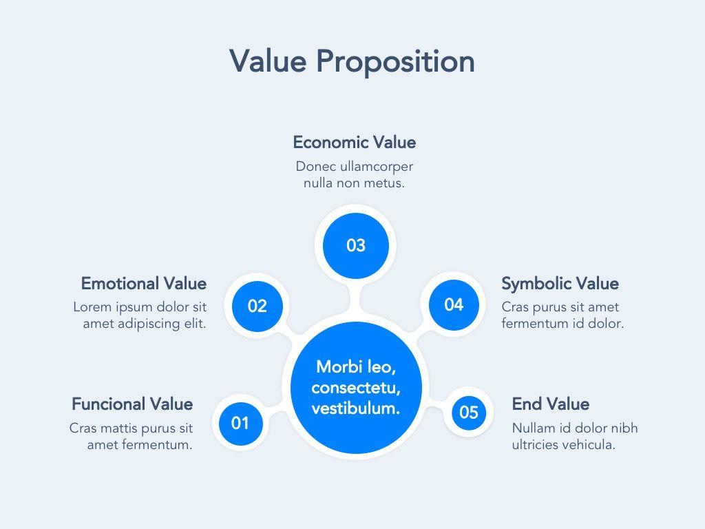 Business Model Google Slides, Slide 7, 05085, Business Models — PoweredTemplate.com