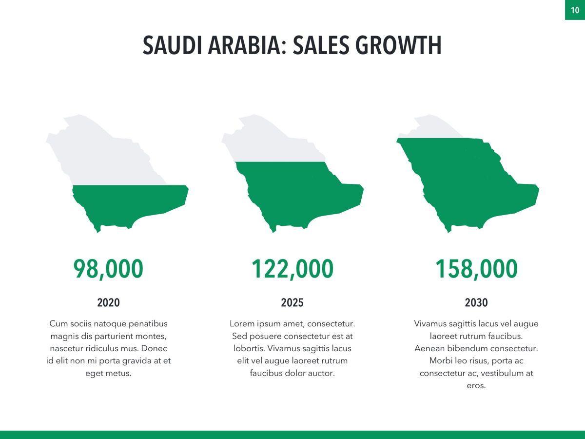 Country Saudi Arabia PowerPoint Template, Slide 10, 05171, Presentation Templates — PoweredTemplate.com