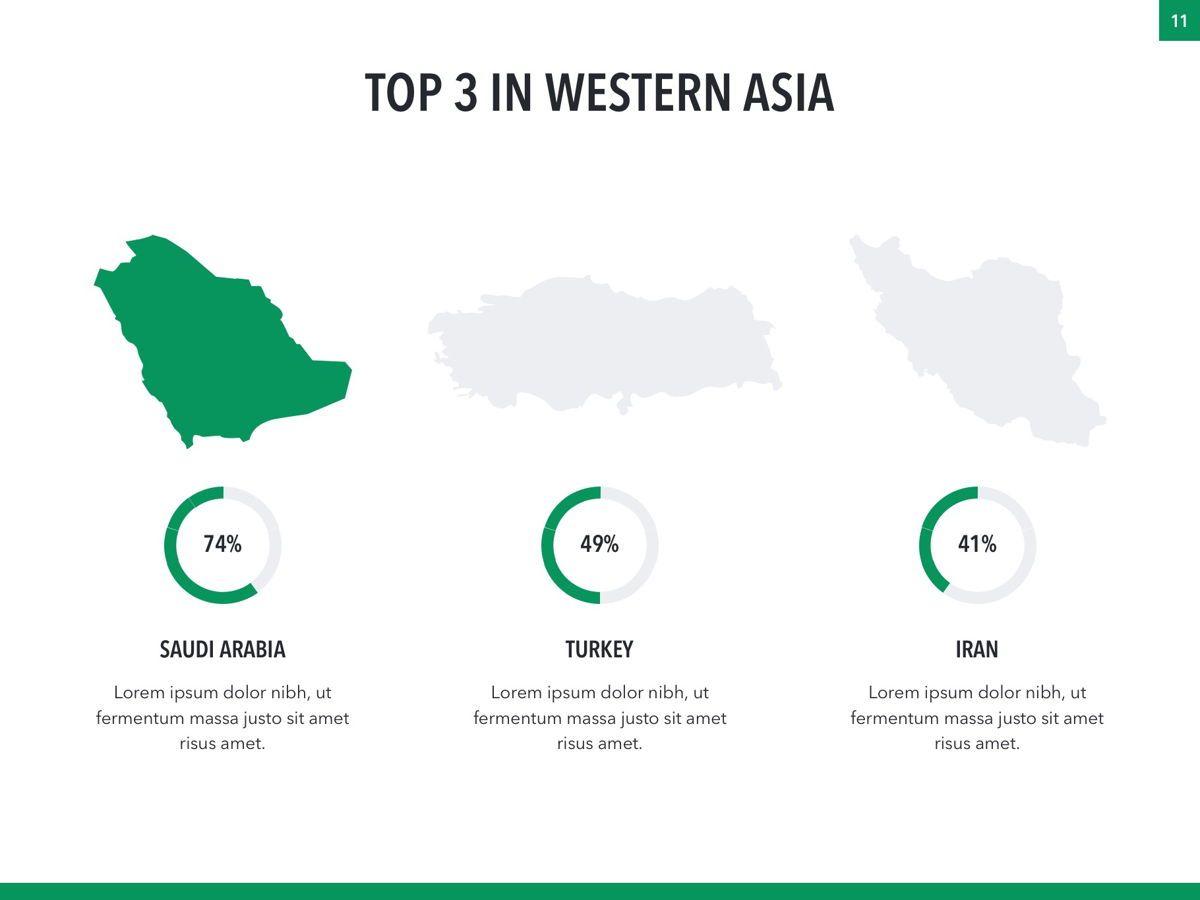 Country Saudi Arabia PowerPoint Template, Slide 11, 05171, Presentation Templates — PoweredTemplate.com