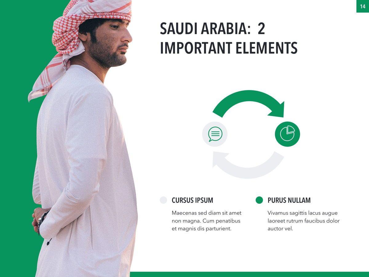 Country Saudi Arabia PowerPoint Template, Slide 14, 05171, Presentation Templates — PoweredTemplate.com