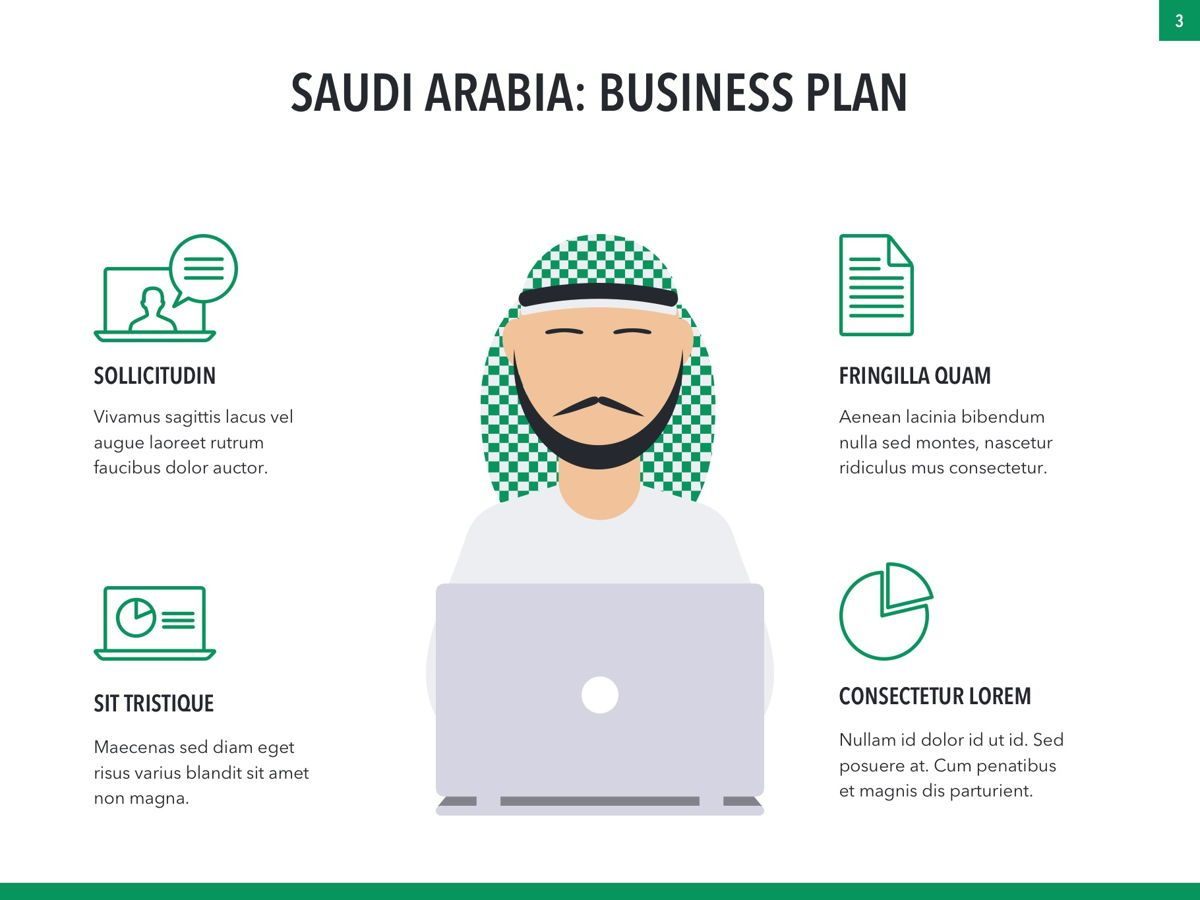 Country Saudi Arabia PowerPoint Template, Slide 3, 05171, Presentation Templates — PoweredTemplate.com