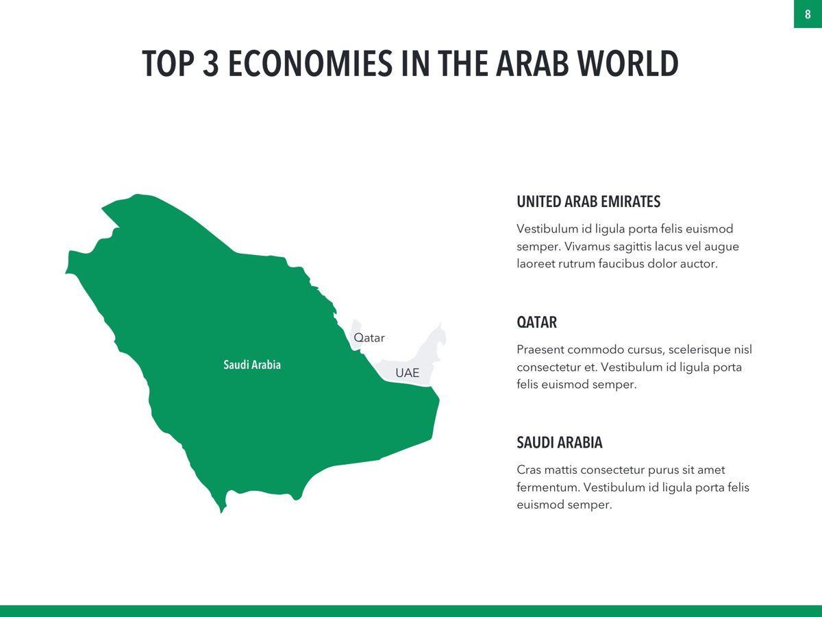 Country Saudi Arabia PowerPoint Template, Slide 8, 05171, Presentation Templates — PoweredTemplate.com