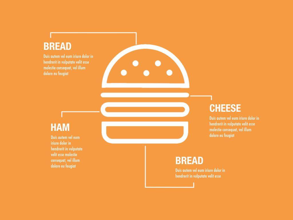 Staple Foods Keynote Presentation Template, Slide 20, 05265, Presentation Templates — PoweredTemplate.com