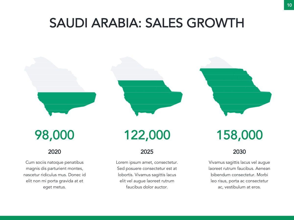 Country Saudi Arabia Google Slides Template, Slide 11, 05277, Presentation Templates — PoweredTemplate.com