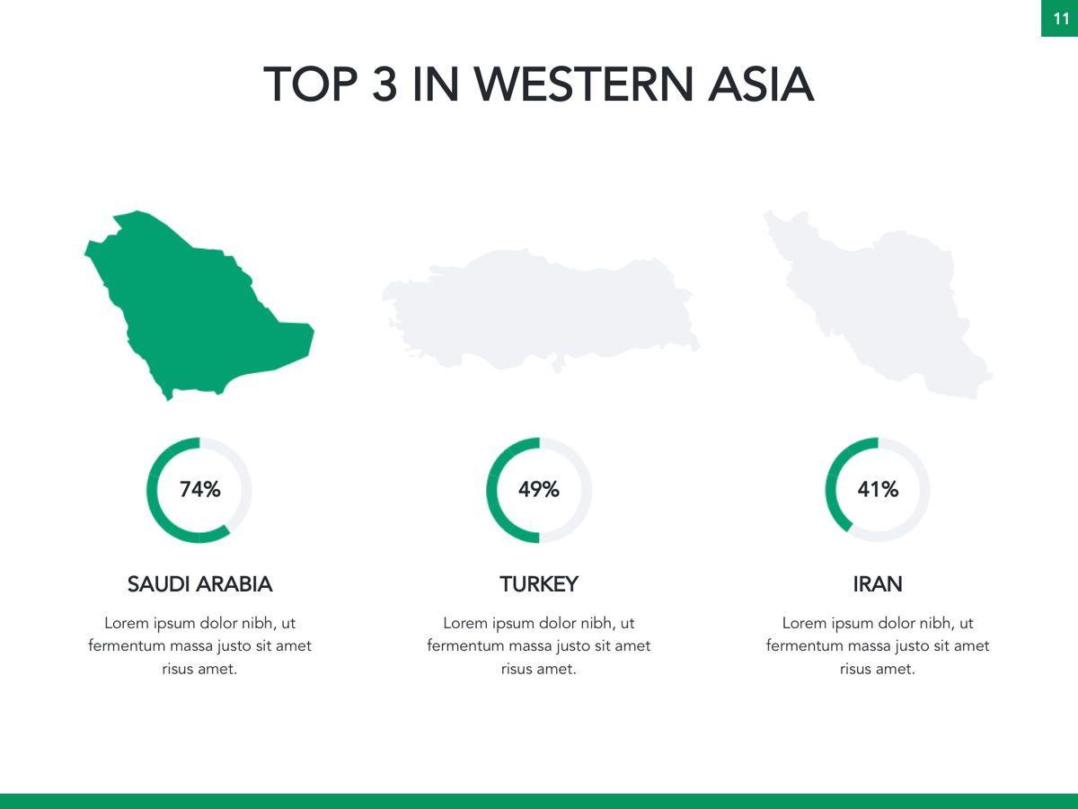 Country Saudi Arabia Google Slides Template, Slide 12, 05277, Presentation Templates — PoweredTemplate.com