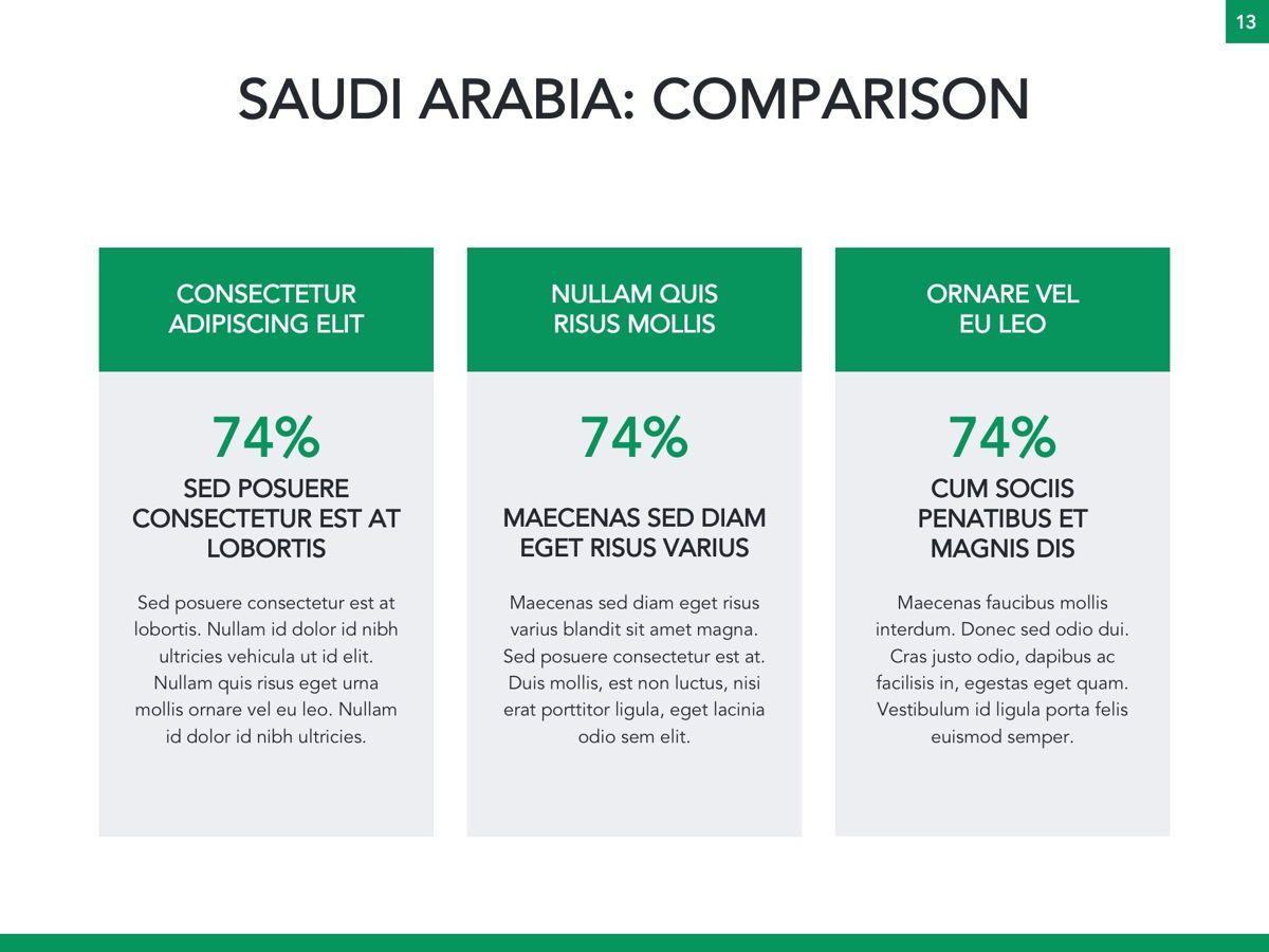 Country Saudi Arabia Google Slides Template, Slide 14, 05277, Presentation Templates — PoweredTemplate.com