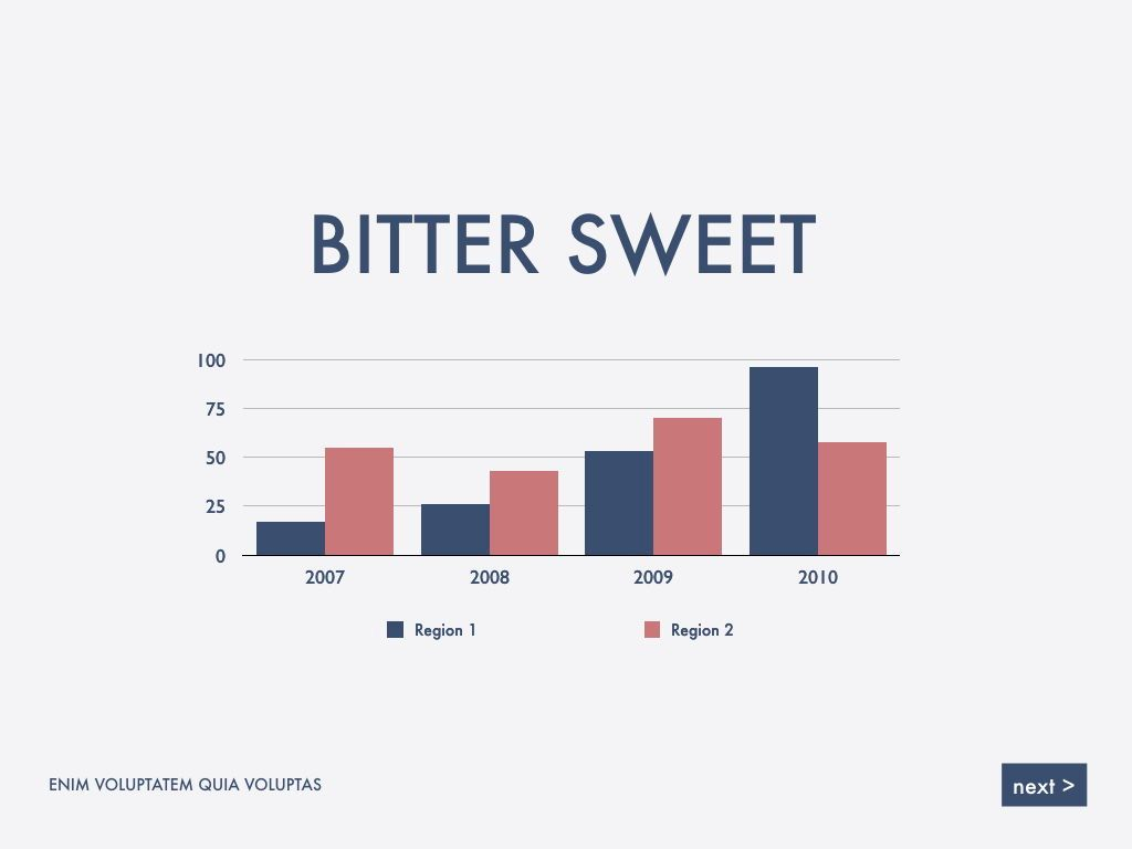Bitter Sweet Keynote Presentation Template, Slide 11, 05295, Presentation Templates — PoweredTemplate.com