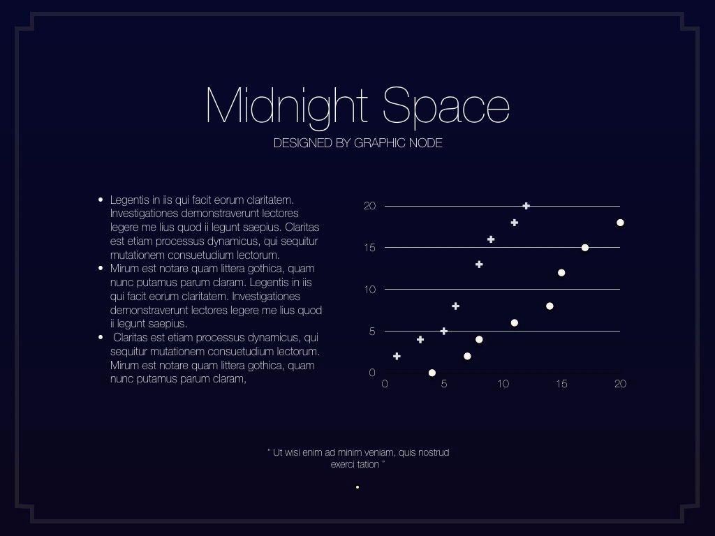 Midnight Space Powerpoint Presentation Template, Slide 10, 05314, Presentation Templates — PoweredTemplate.com