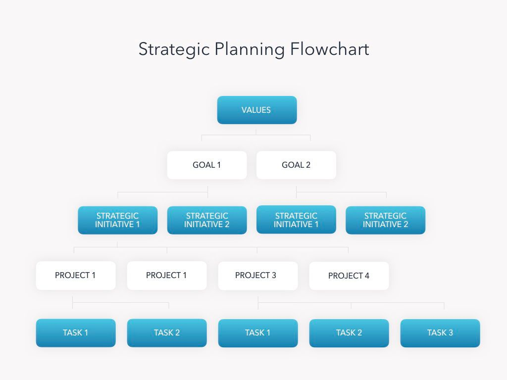 Strategic Planning Keynote Template, Slide 14, 05814, Presentation Templates — PoweredTemplate.com