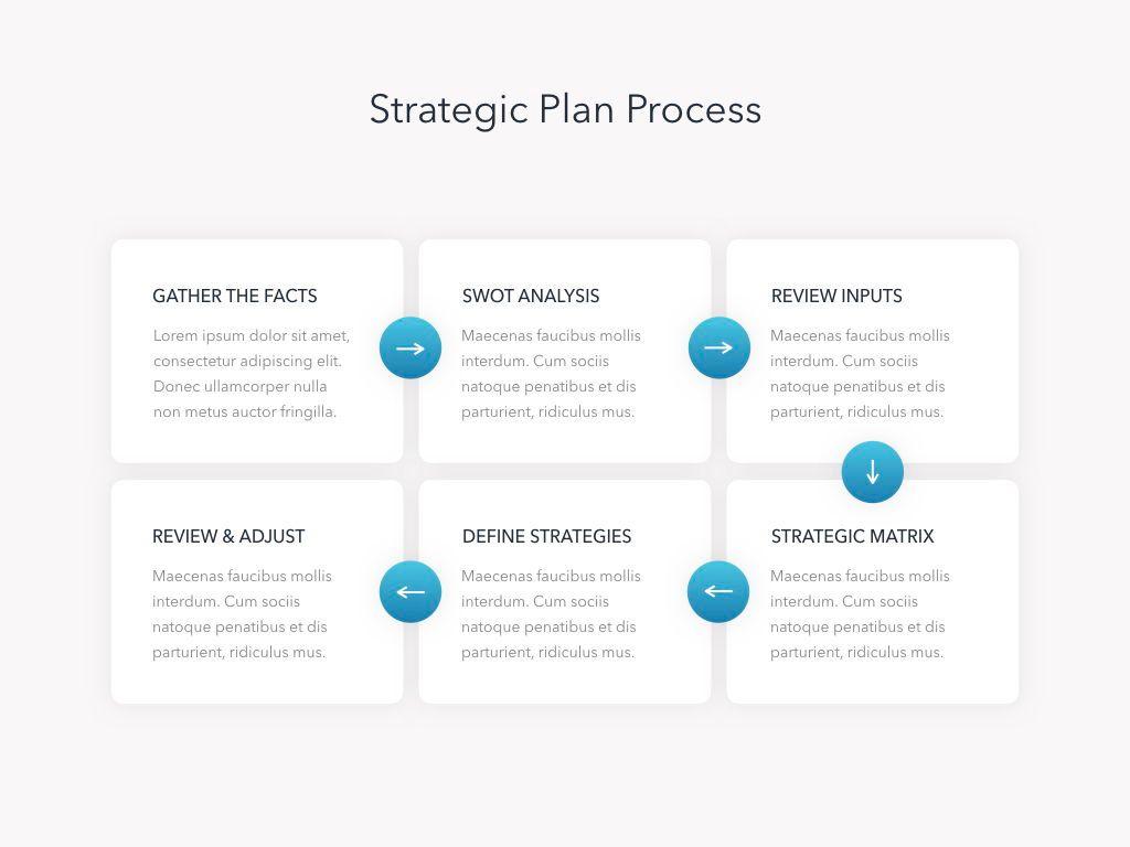 Strategic Planning Keynote Template, Slide 6, 05814, Presentation Templates — PoweredTemplate.com