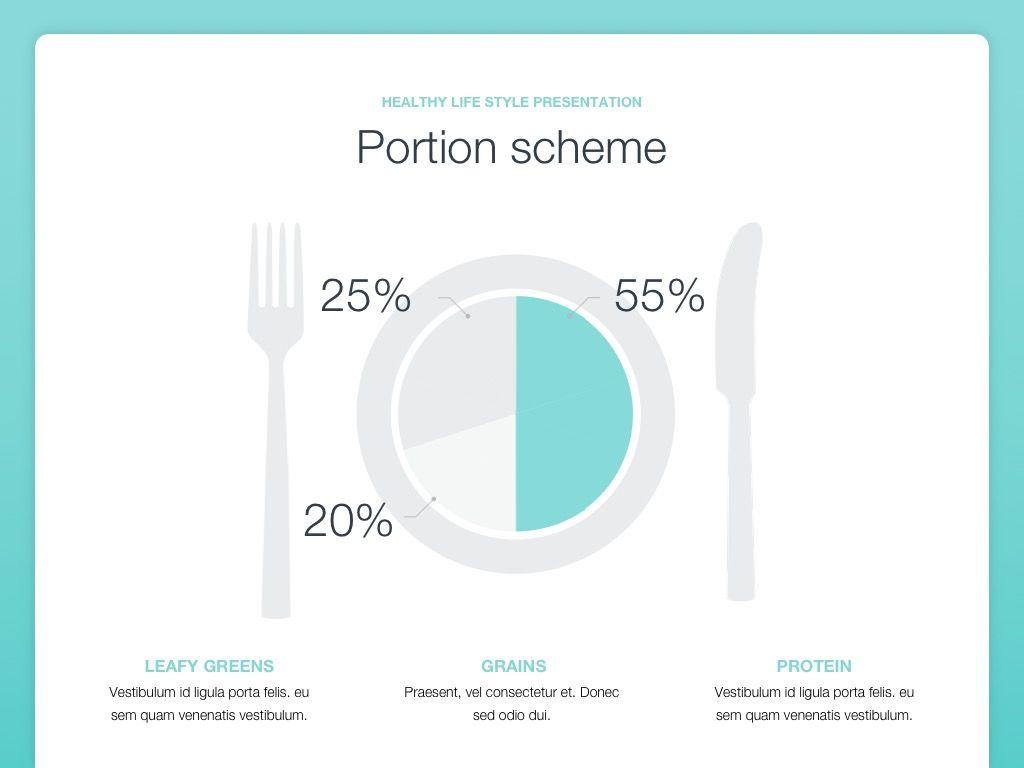 Wellbeing Google Slides Template, Slide 18, 05824, Infographics — PoweredTemplate.com