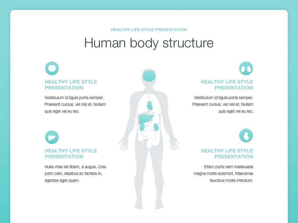 Wellbeing Google Slides Template, Slide 20, 05824, Infographics — PoweredTemplate.com