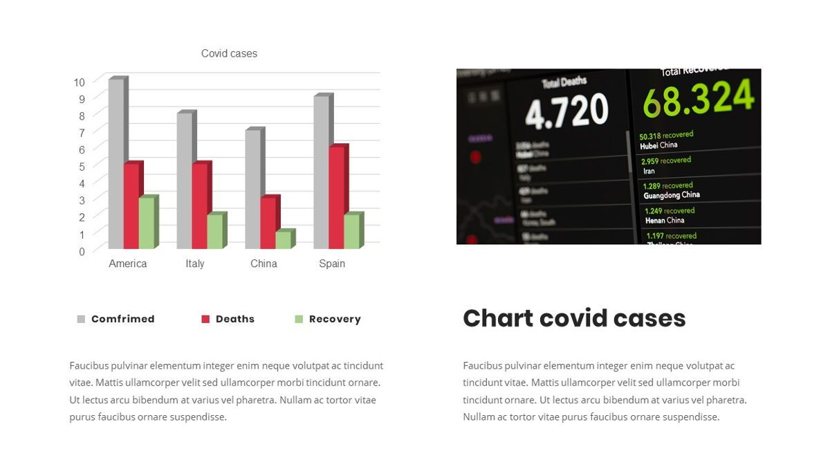 Covid19 - Presentation Template, Slide 24, 05870, Medical Diagrams and Charts — PoweredTemplate.com