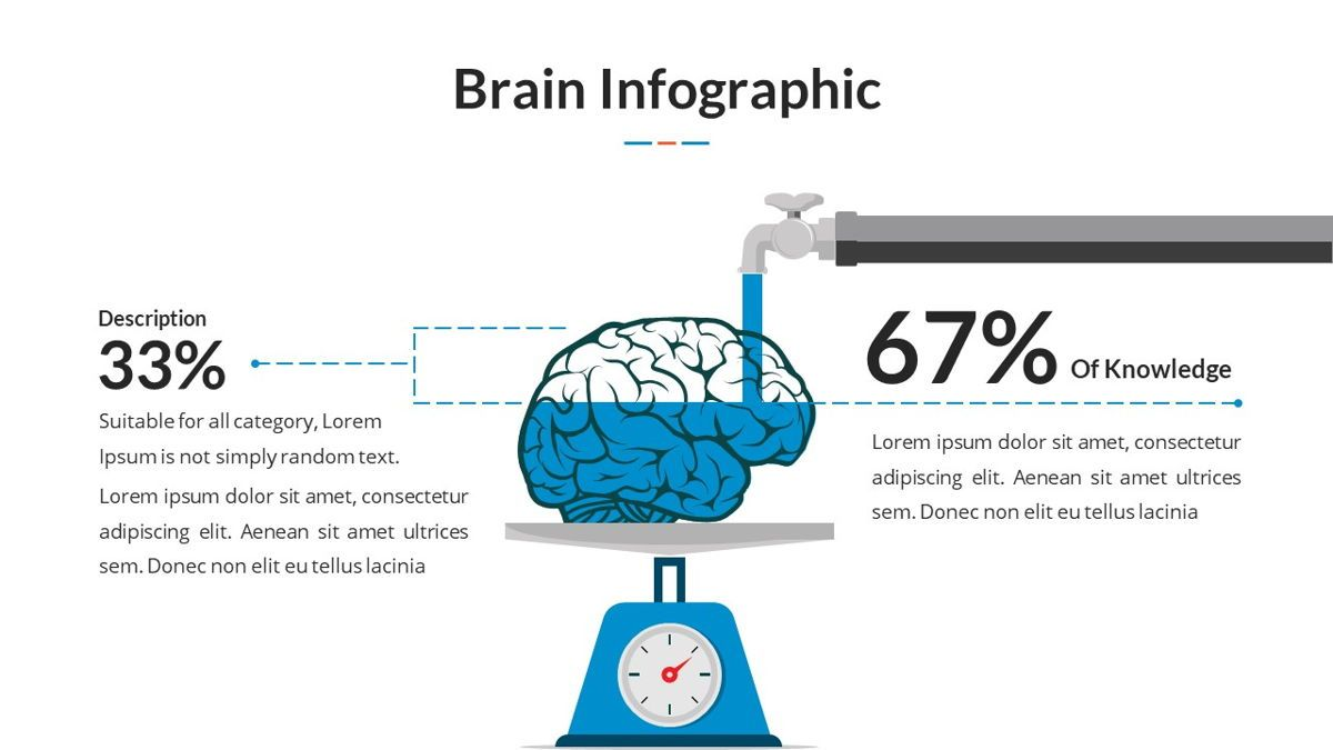 Brain Infographic for Powerpoint Template, Slide 20, 05895, Business Models — PoweredTemplate.com