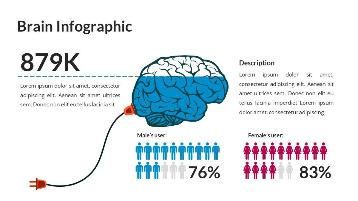 Brain Infographic for Powerpoint Template, Slide 21, 05895, Business Models — PoweredTemplate.com
