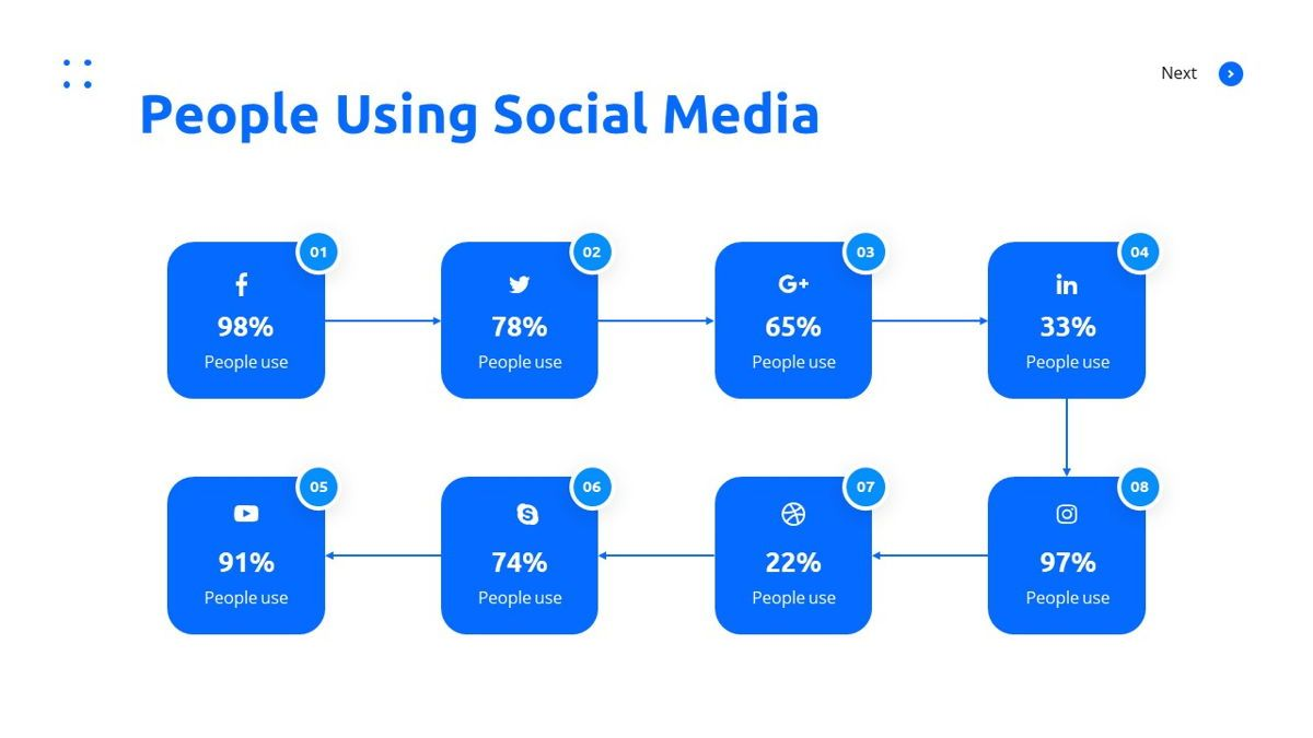 Teleria - Social Media Powerpoint Template, Slide 25, 05898, Data Driven Diagrams and Charts — PoweredTemplate.com