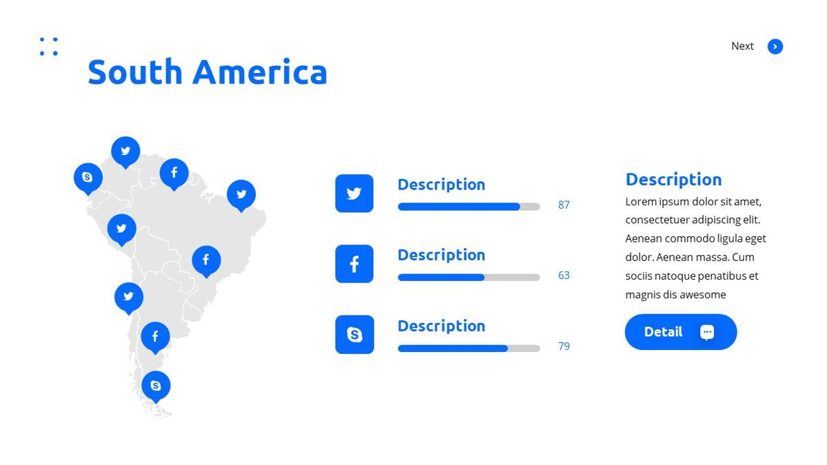 Teleria - Social Media Powerpoint Template, Slide 27, 05898, Data Driven Diagrams and Charts — PoweredTemplate.com